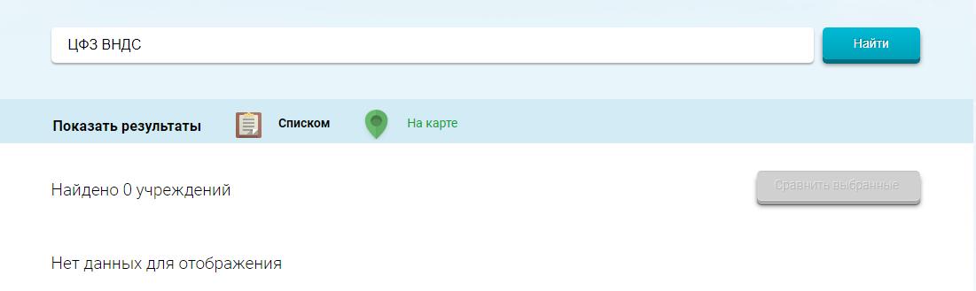 ЦФЗ ВНДС нет в справочнике государственных организаций